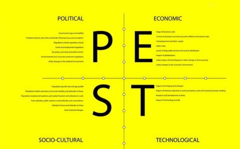 pest-sector-dental